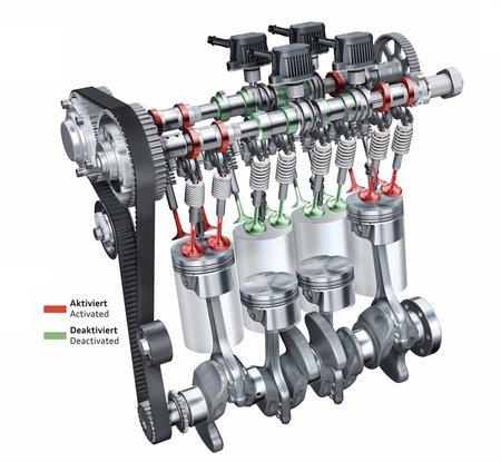 """Le moteur Audi 1.4 TFSI 140 ch avec système """"Cylinder on demand"""""""