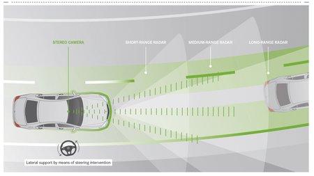Le Distronic Plus avec assistant de direction, comment ça marche ?
