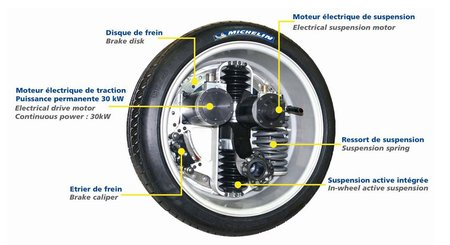 L'Active Wheel de Michelin
