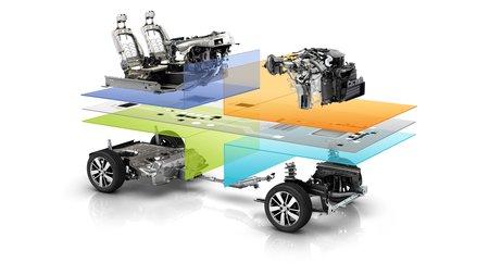 Plate-forme CMF de Renault-Nissan