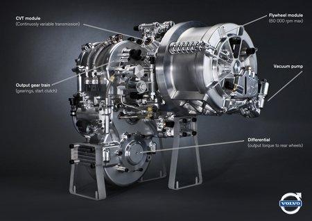 Le système KERS Volvo à volant d'inertie.