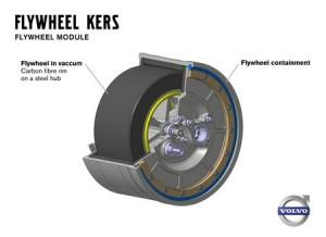 Volant d'inertie : Volvo invente son hybride