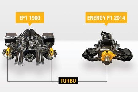 Le moteur Renault Energy-F1 2014 et son ancêtre biturbo de 1980