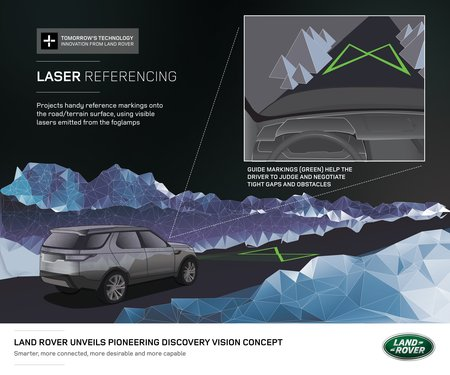 """Le système """"Laser Referencing"""""""