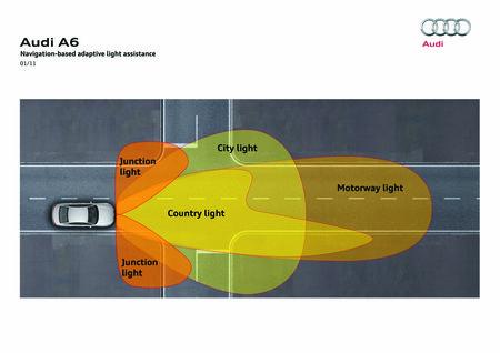 L'éclairage piloté par GPS d'une Audi A6.