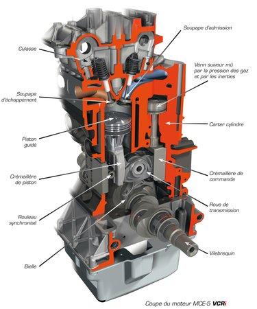 Éclaté du moteur MCE-5 VCRi