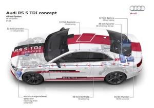 Le concept-car Audi RS 5 TDI est équipé d'un réseau en 48 volts et d'un turbo électrique.