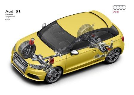 Les suspensions de l'Audi S1