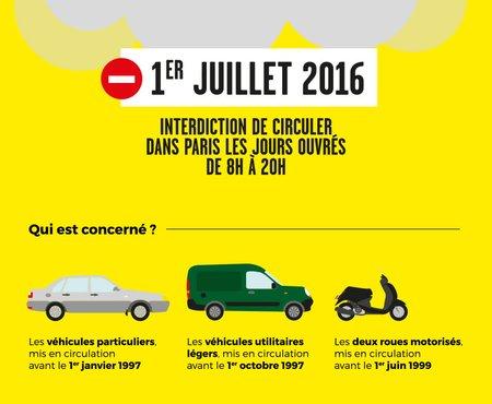 """Les """"bannies du 1er juillet"""" à Paris"""