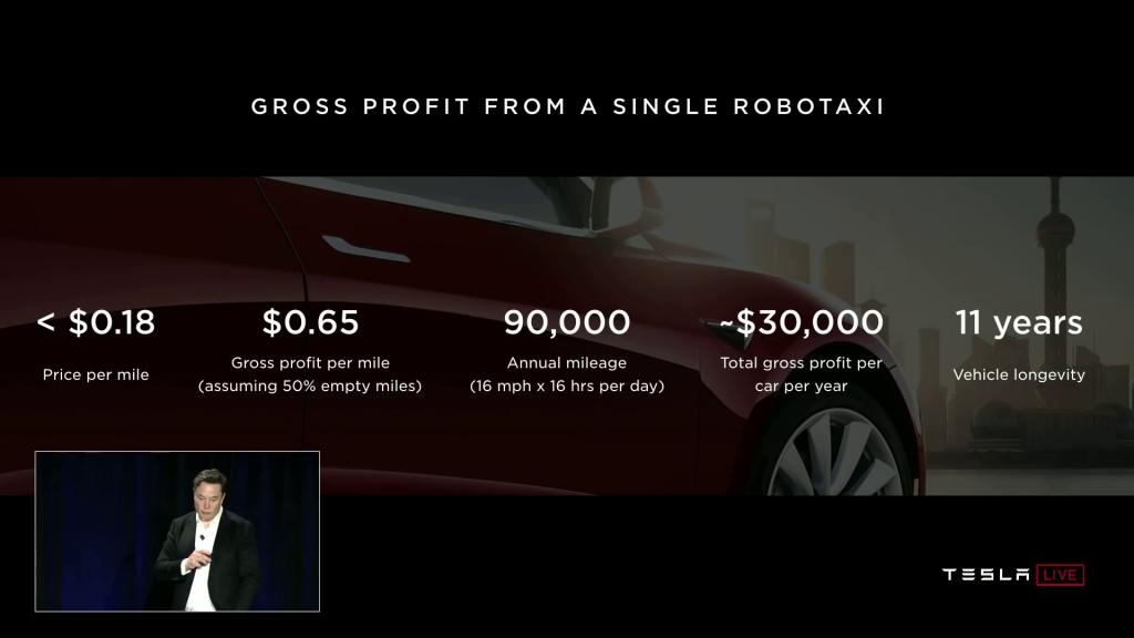Voiture autonome : les belles promesses de Tesla   Motorshift